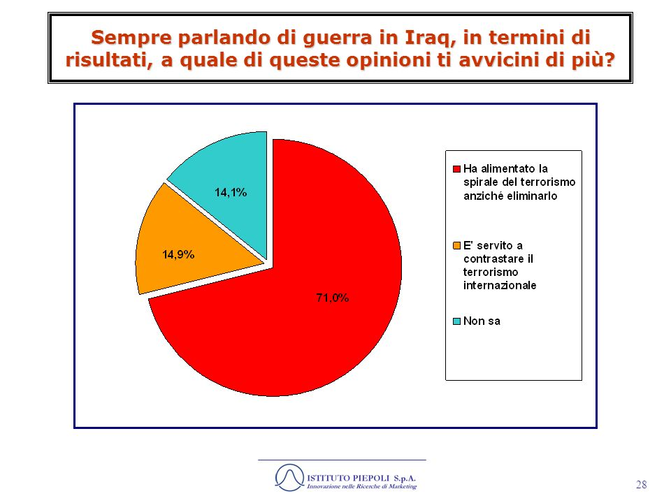 Sempre parlando di guerra in Iraq, in termini di risultati, a quale di queste opinioni ti avvicini di più