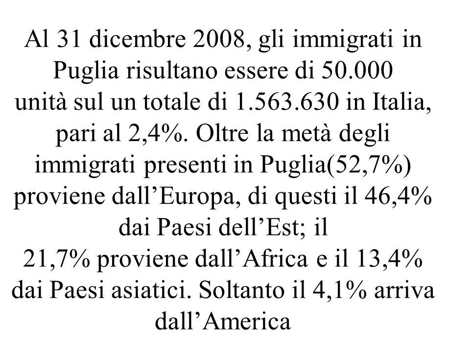 Al 31 dicembre 2008, gli immigrati in Puglia risultano essere di 50