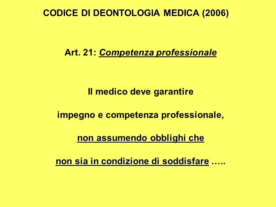 CODICE DI DEONTOLOGIA MEDICA (2006)