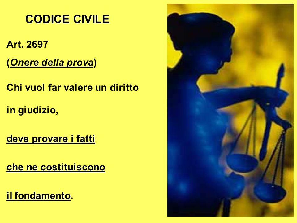 CODICE CIVILE Art. 2697 (Onere della prova)