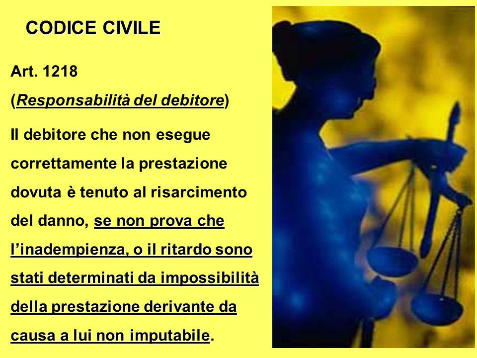 CODICE CIVILE Art. 1218 (Responsabilità del debitore)