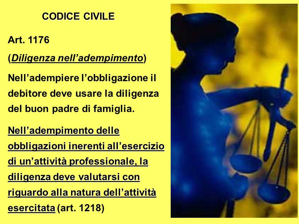 CODICE CIVILE Art. 1176. (Diligenza nell'adempimento) Nell'adempiere l'obbligazione il debitore deve usare la diligenza del buon padre di famiglia.