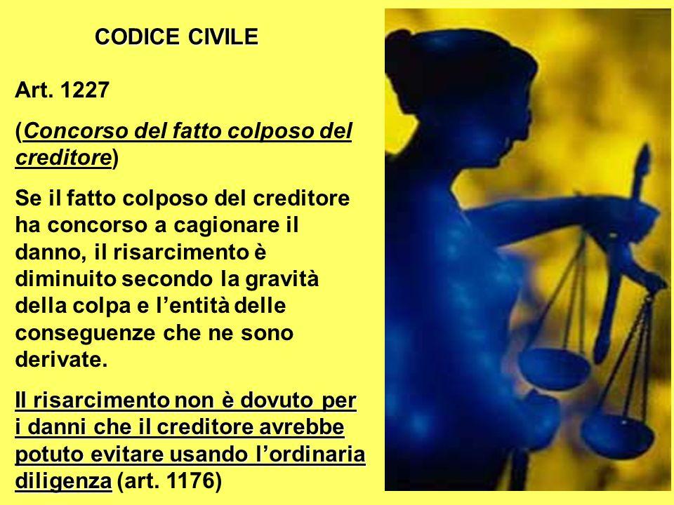 CODICE CIVILE Art. 1227. (Concorso del fatto colposo del creditore)