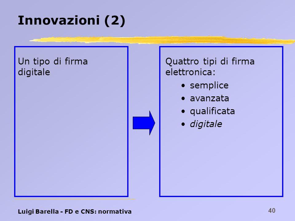 Innovazioni (2) Un tipo di firma digitale