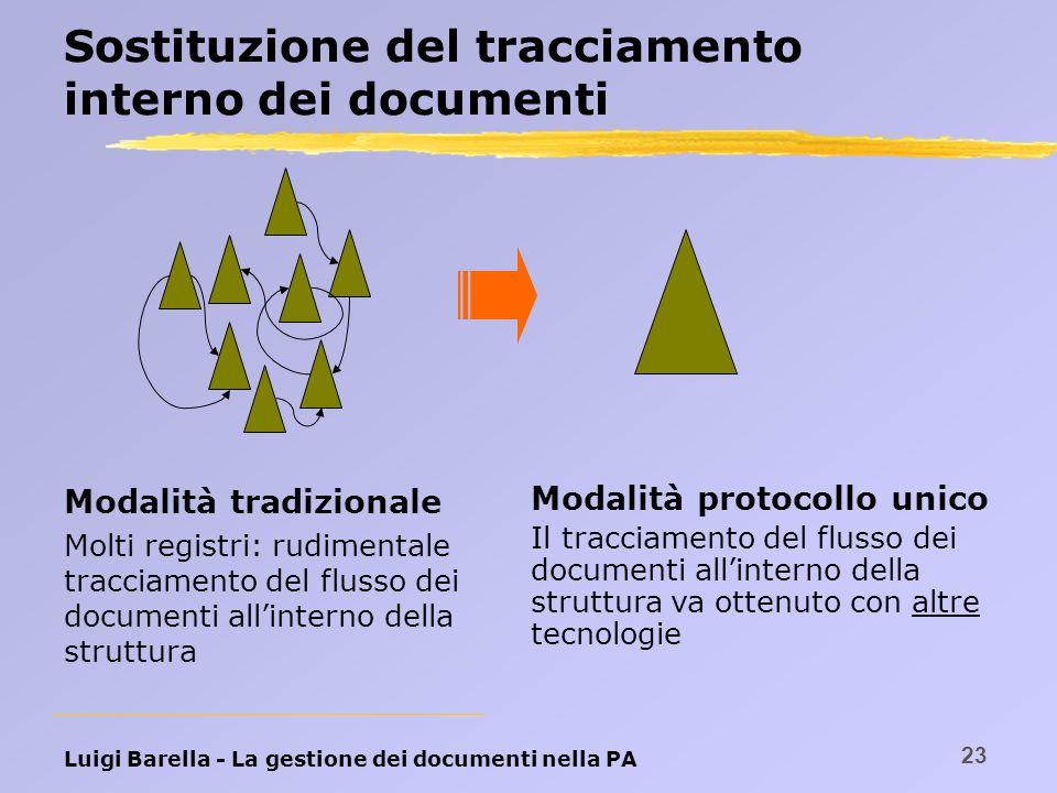 Sostituzione del tracciamento interno dei documenti