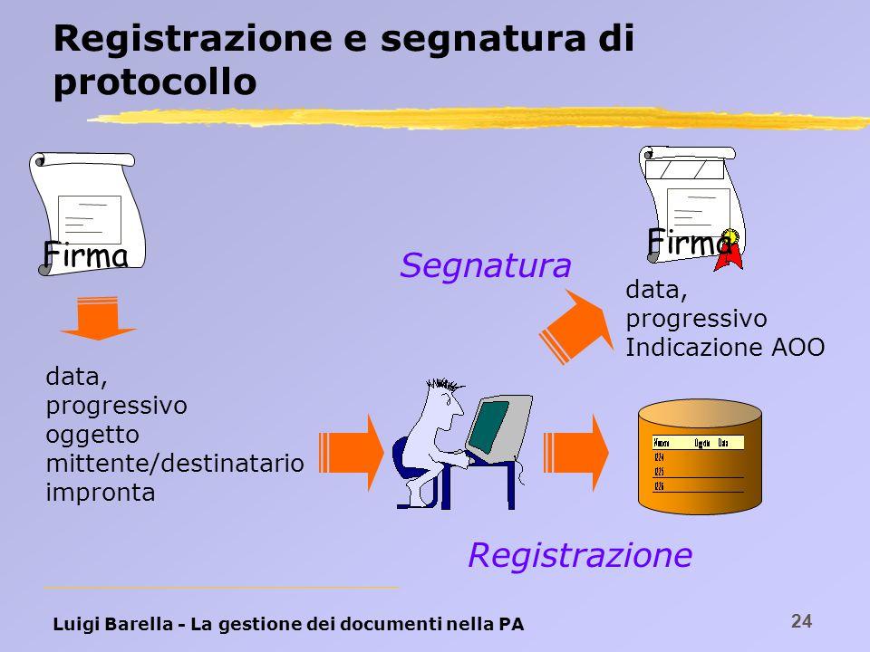 Registrazione e segnatura di protocollo