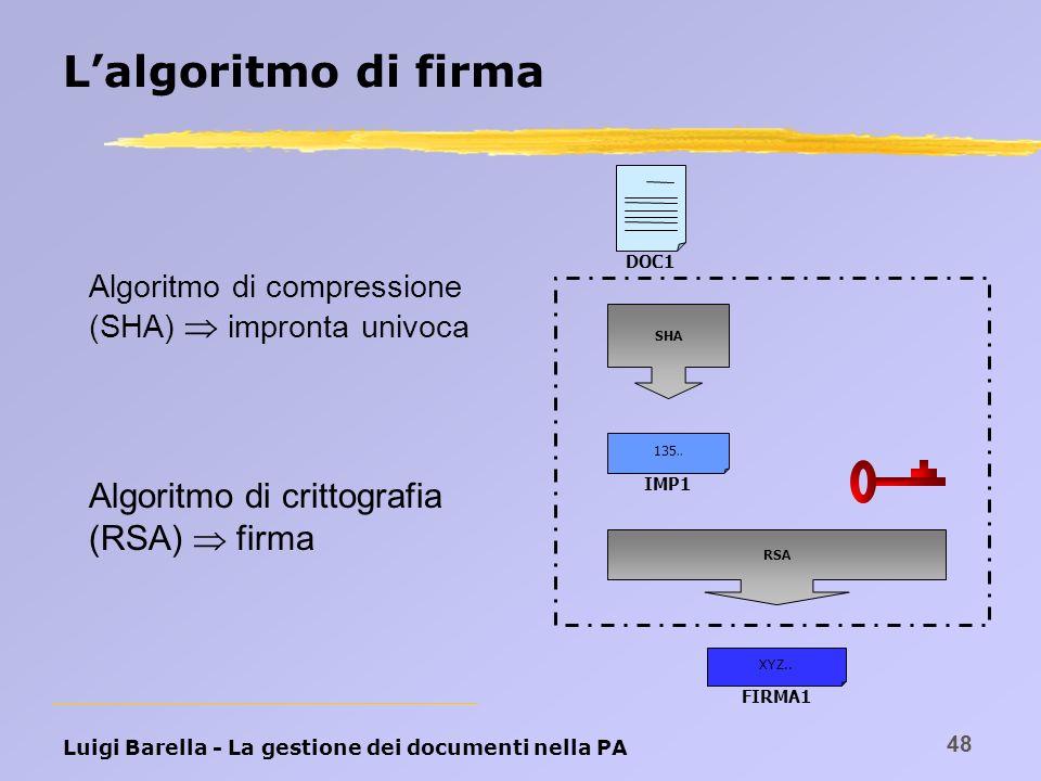 L'algoritmo di firma Algoritmo di crittografia (RSA)  firma