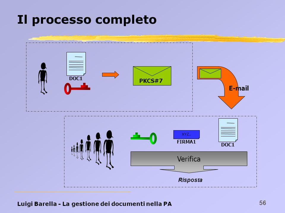 Il processo completo Verifica E-mail PKCS#7 Risposta