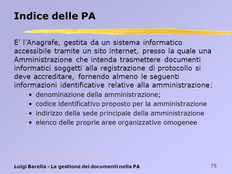 Indice delle PA