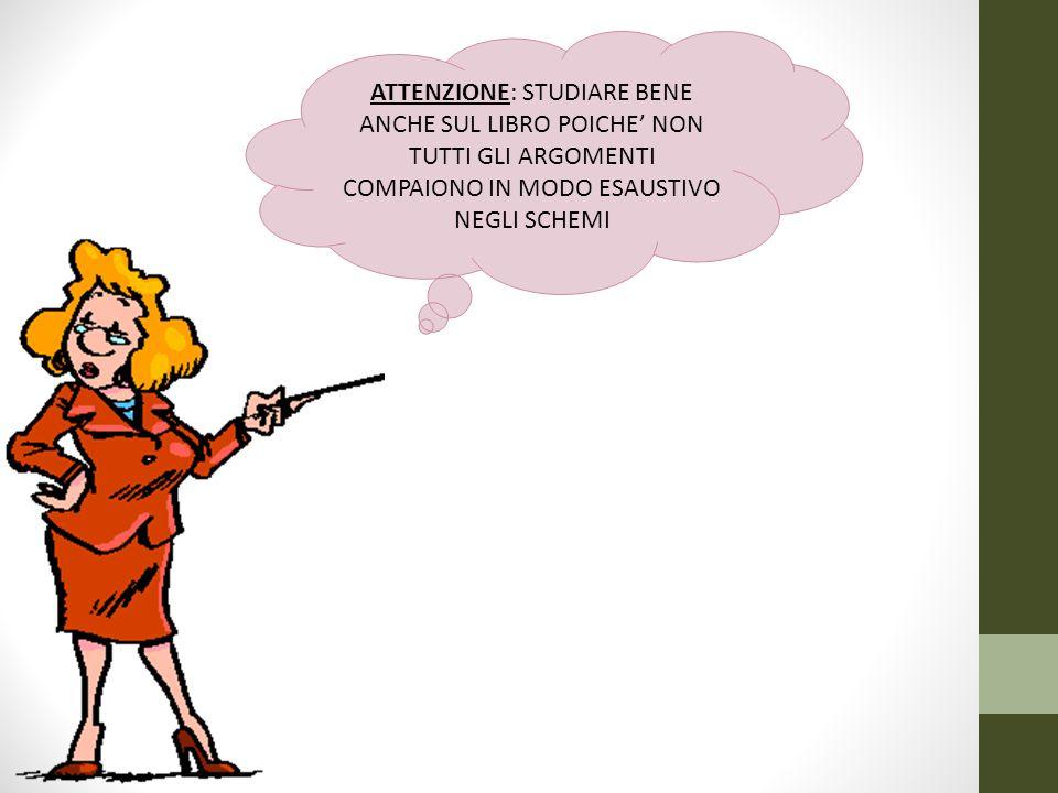 ATTENZIONE: STUDIARE BENE ANCHE SUL LIBRO POICHE' NON TUTTI GLI ARGOMENTI COMPAIONO IN MODO ESAUSTIVO NEGLI SCHEMI