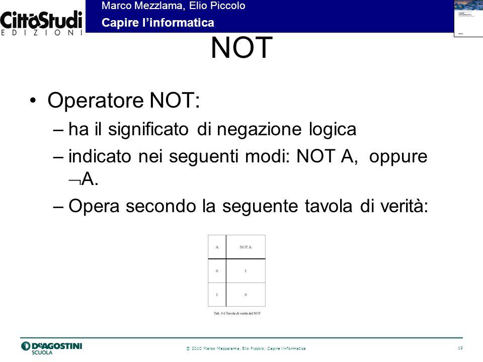 NOT Operatore NOT: ha il significato di negazione logica