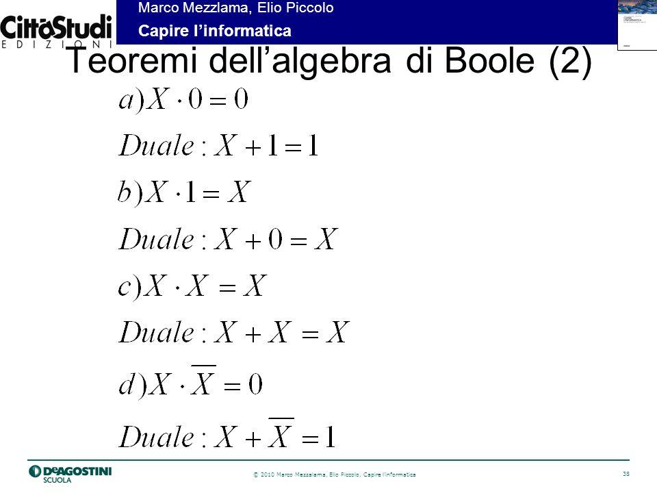 Teoremi dell'algebra di Boole (2)