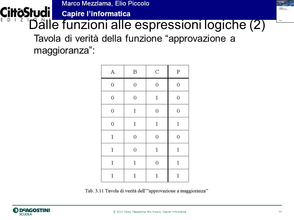 Dalle funzioni alle espressioni logiche (2)