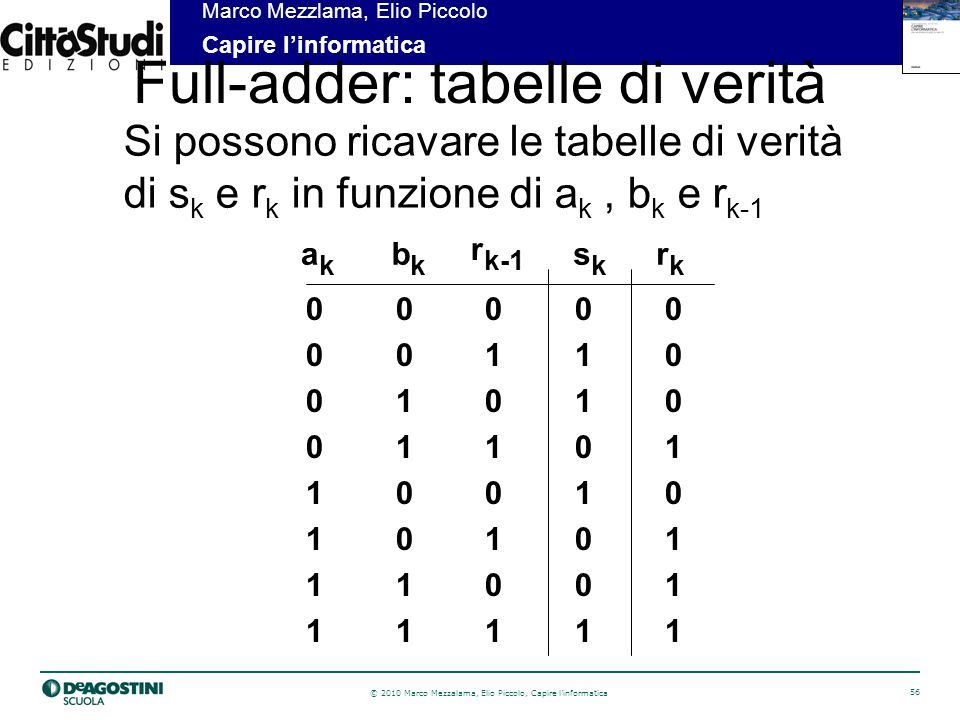 Full-adder: tabelle di verità
