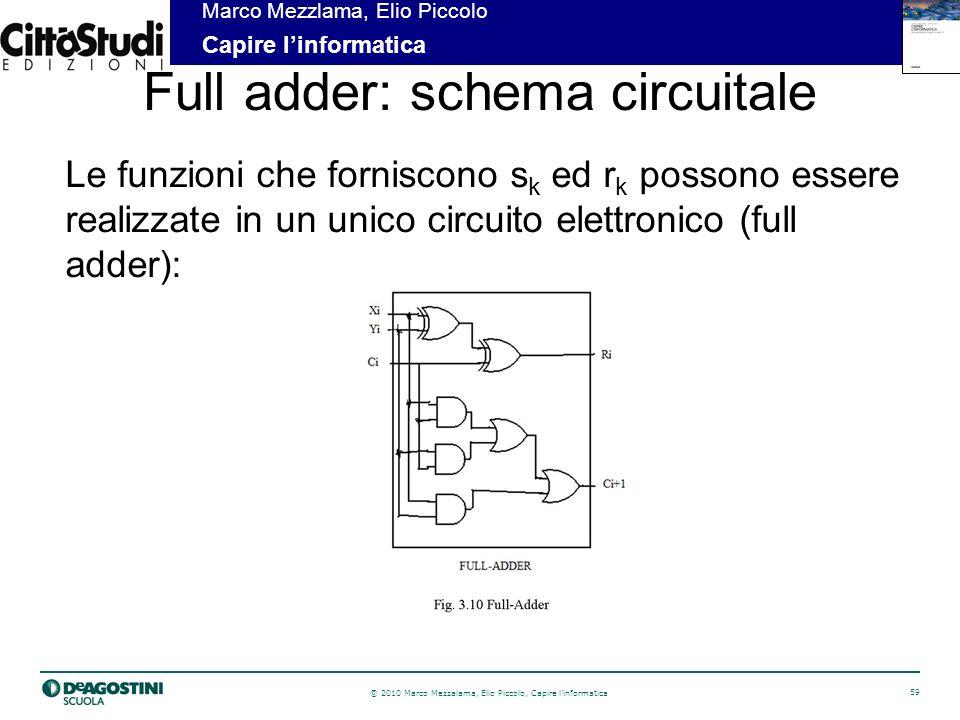 Full adder: schema circuitale