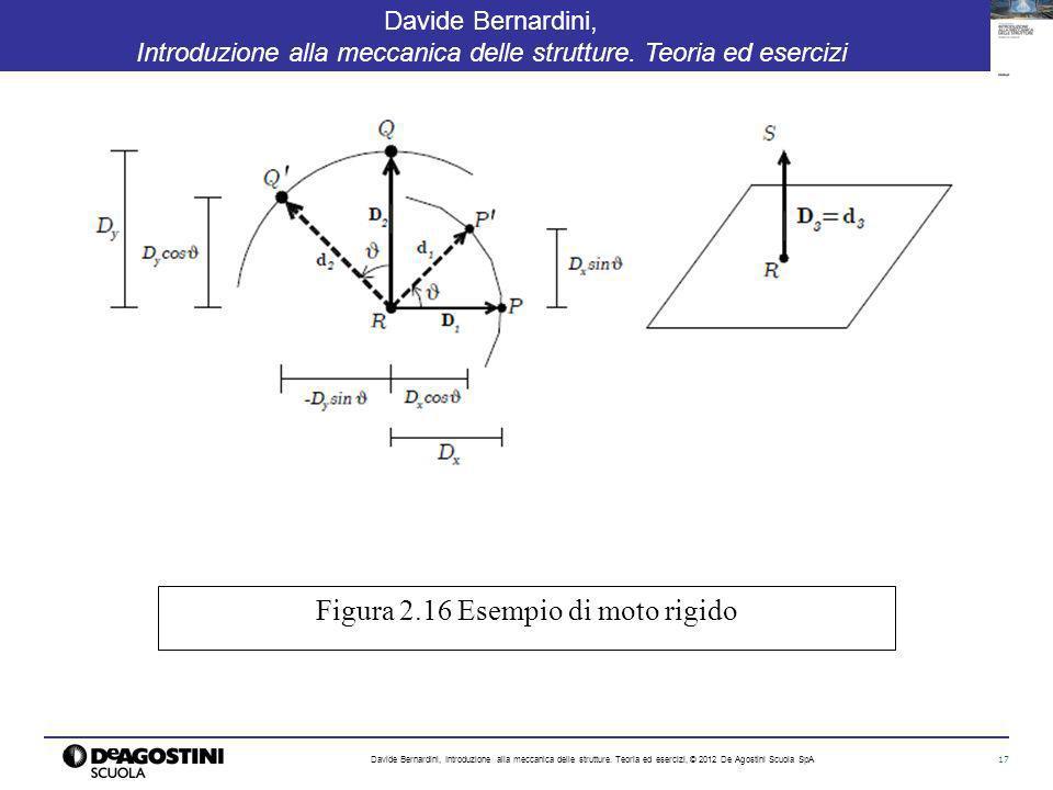 Figura 2.16 Esempio di moto rigido
