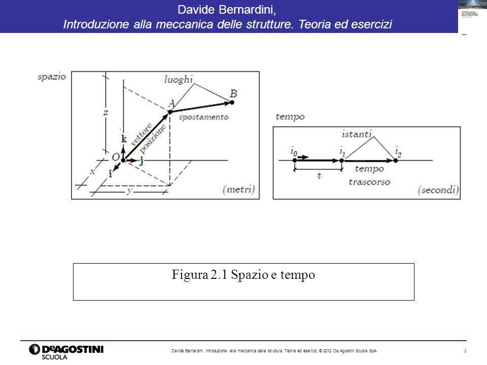 Figura 2.1 Spazio e tempo Davide Bernardini, Introduzione alla meccanica delle strutture.
