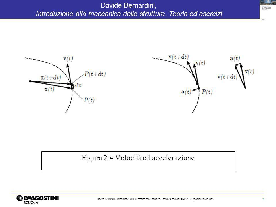 Figura 2.4 Velocità ed accelerazione
