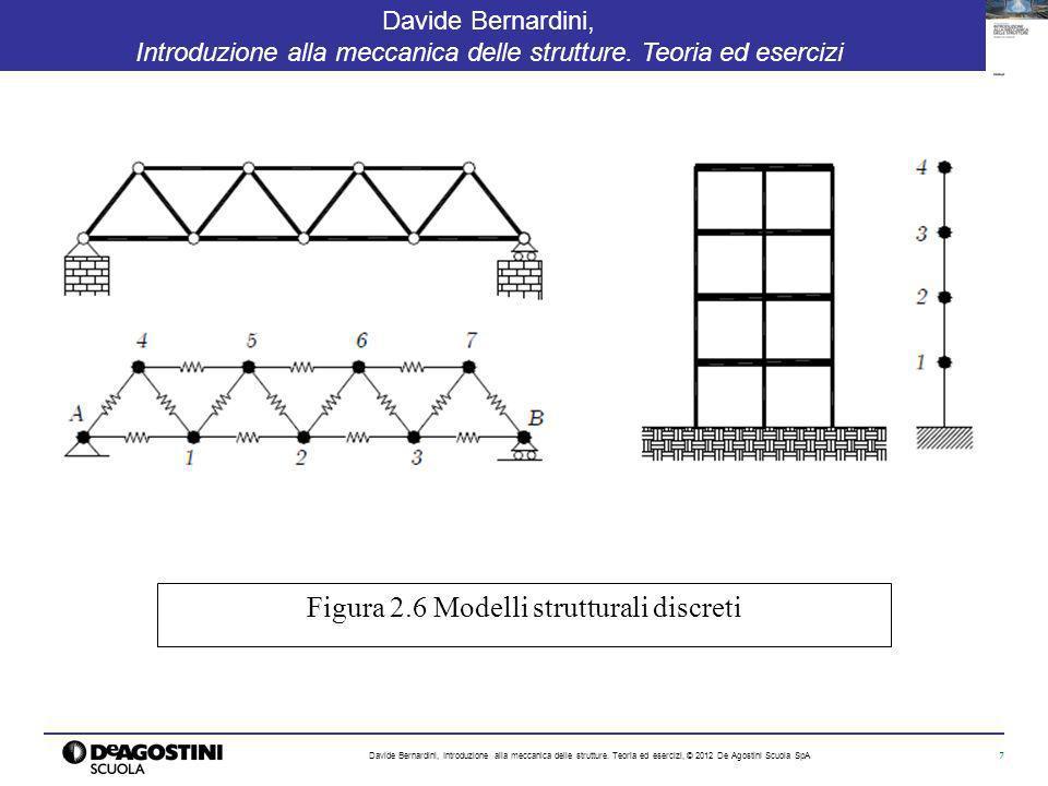 Figura 2.6 Modelli strutturali discreti