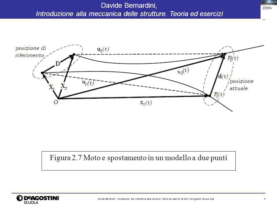 Figura 2.7 Moto e spostamento in un modello a due punti