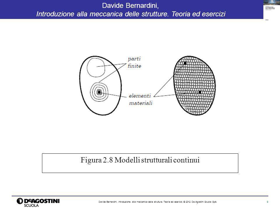 Figura 2.8 Modelli strutturali continui