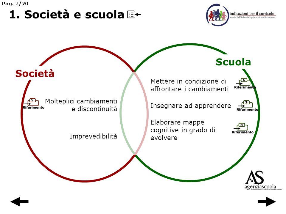 1. Società e scuola Scuola Società