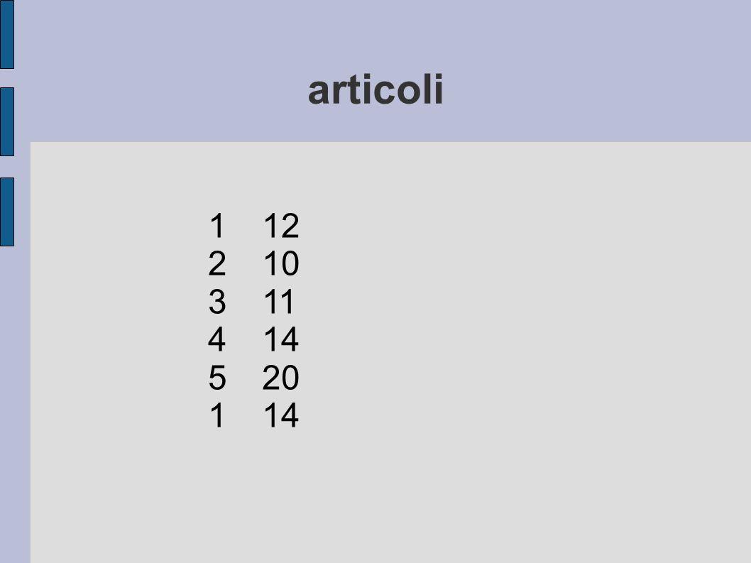 articoli 1 12 2 10 3 11 4 14 5 20 1 14