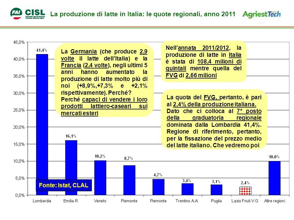 La produzione di latte in Italia: le quote regionali, anno 2011