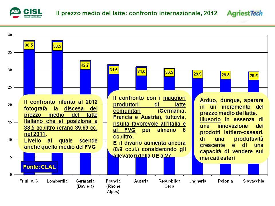 Il prezzo medio del latte: confronto internazionale, 2012