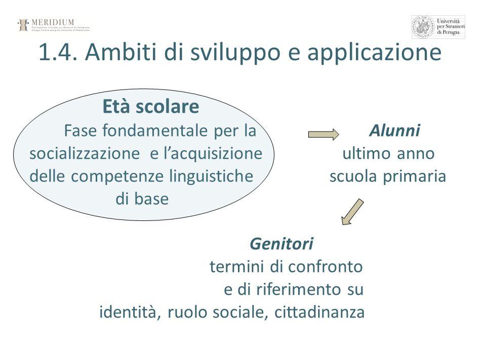 1.4. Ambiti di sviluppo e applicazione