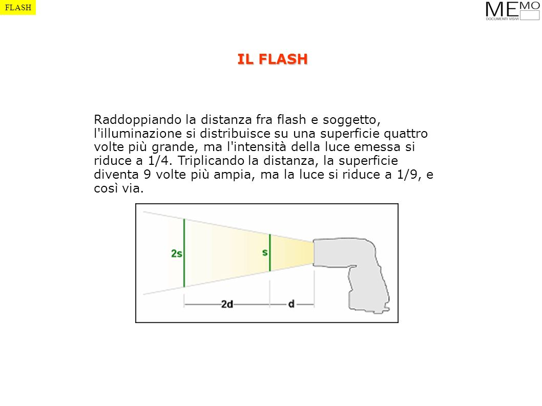 FLASH IL FLASH.