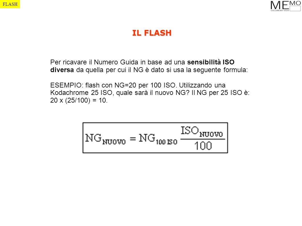 FLASH IL FLASH. Per ricavare il Numero Guida in base ad una sensibilità ISO diversa da quella per cui il NG è dato si usa la seguente formula: