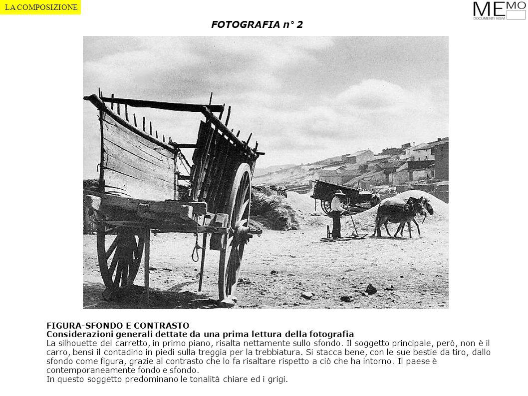 FOTOGRAFIA n° 2 LA COMPOSIZIONE