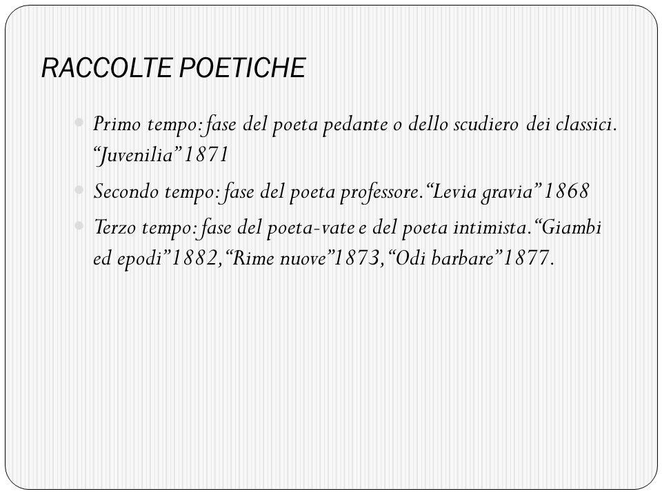 RACCOLTE POETICHE Primo tempo: fase del poeta pedante o dello scudiero dei classici. Juvenilia 1871.