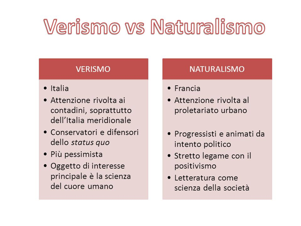 Verismo vs Naturalismo