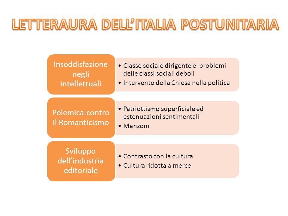 LETTERAURA DELL'ITALIA POSTUNITARIA