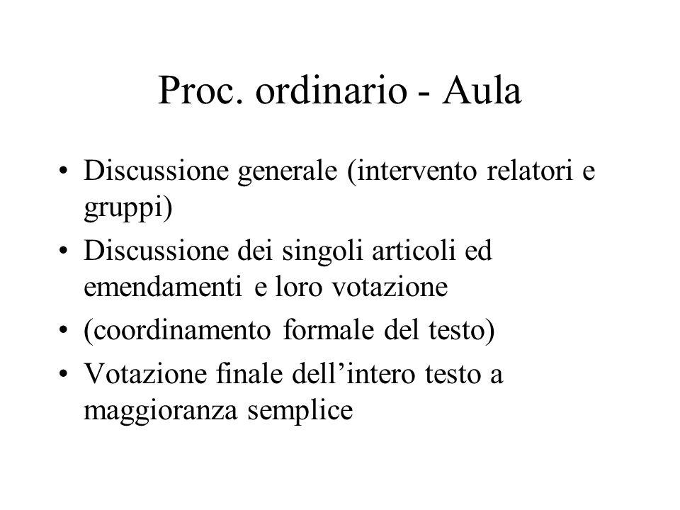Proc. ordinario - Aula Discussione generale (intervento relatori e gruppi) Discussione dei singoli articoli ed emendamenti e loro votazione.