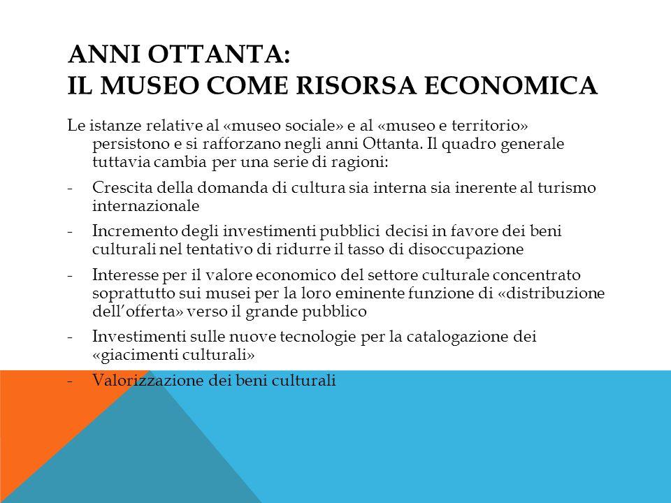 Anni ottanta: il museo come risorsa economica