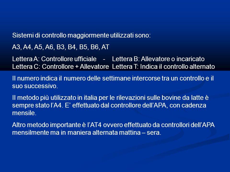 Sistemi di controllo maggiormente utilizzati sono: