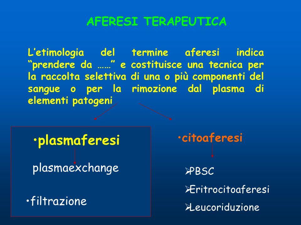 plasmaferesi AFERESI TERAPEUTICA citoaferesi plasmaexchange