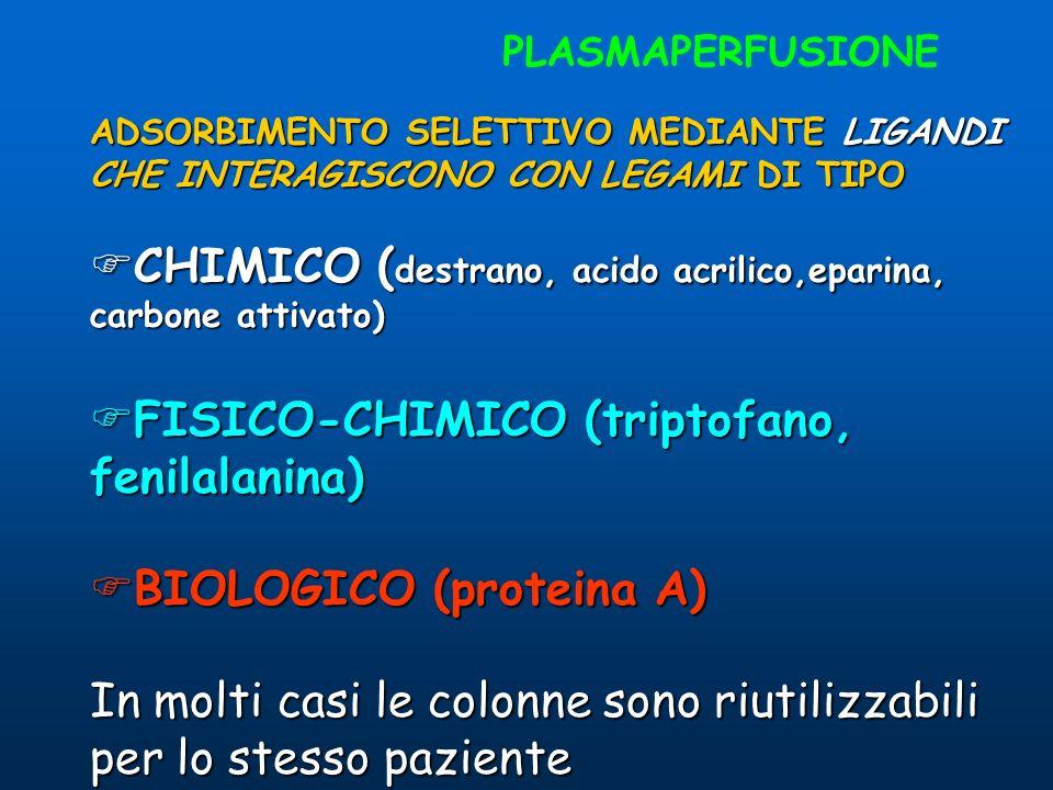 CHIMICO (destrano, acido acrilico,eparina, carbone attivato)