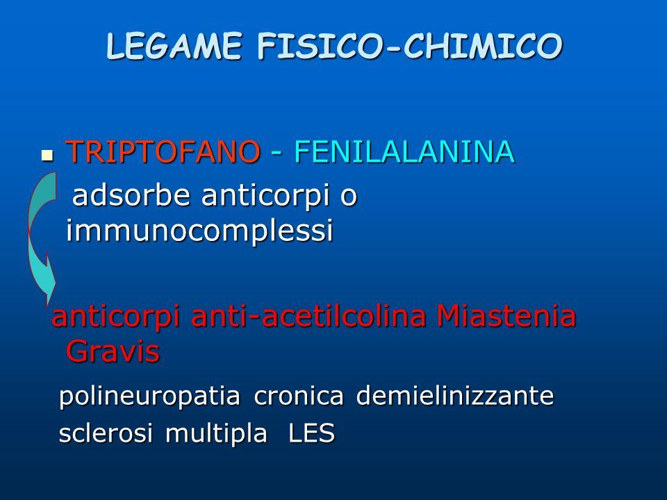 LEGAME FISICO-CHIMICO