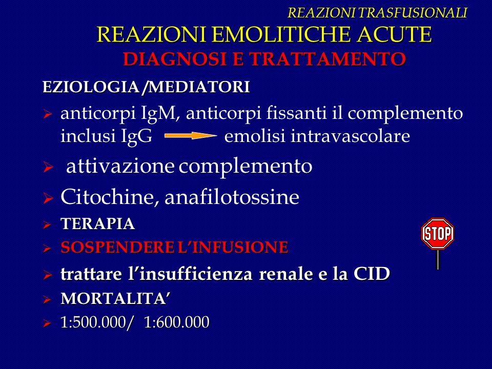 attivazione complemento Citochine, anafilotossine