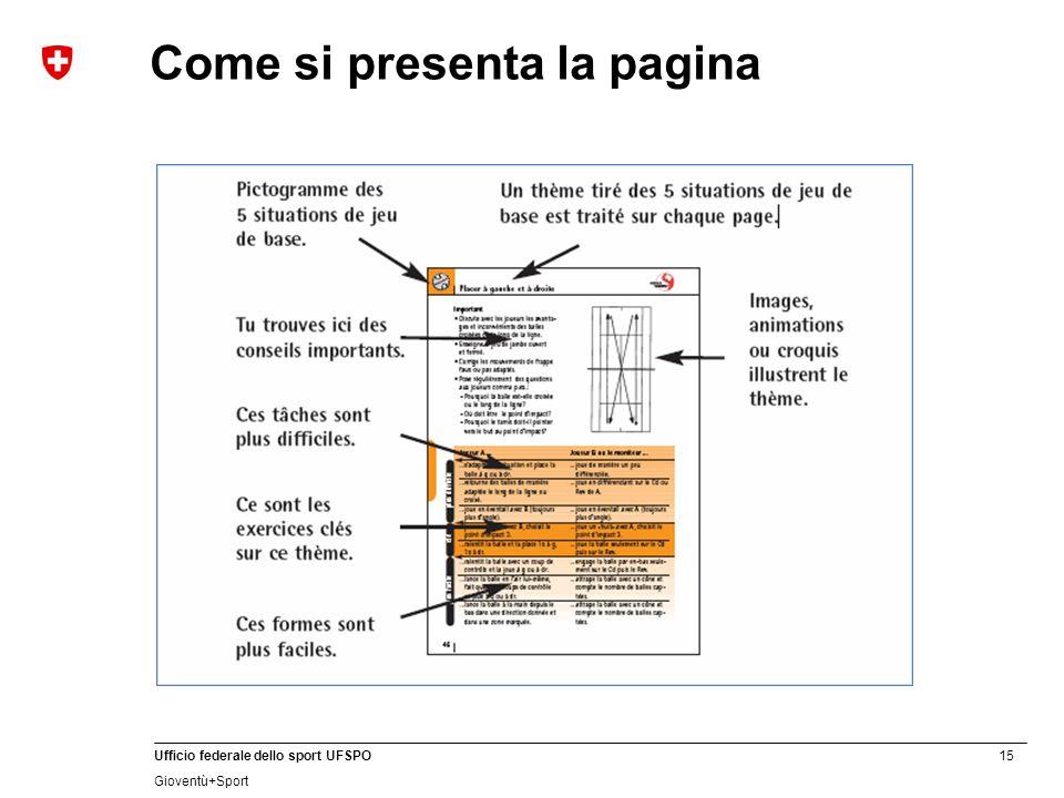 Come si presenta la pagina