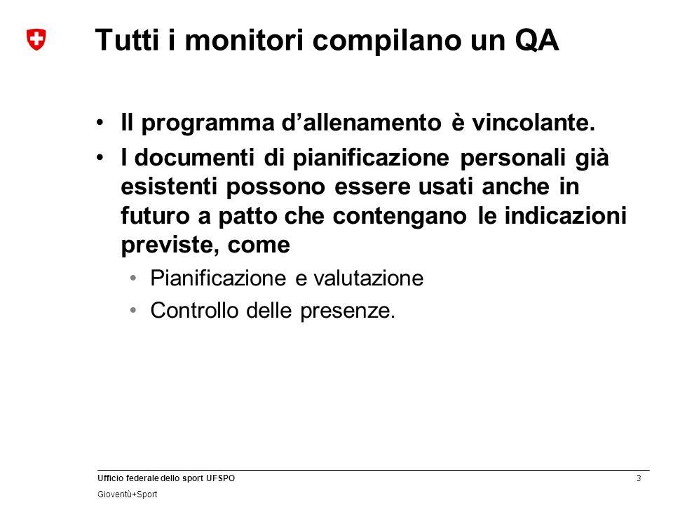 Tutti i monitori compilano un QA
