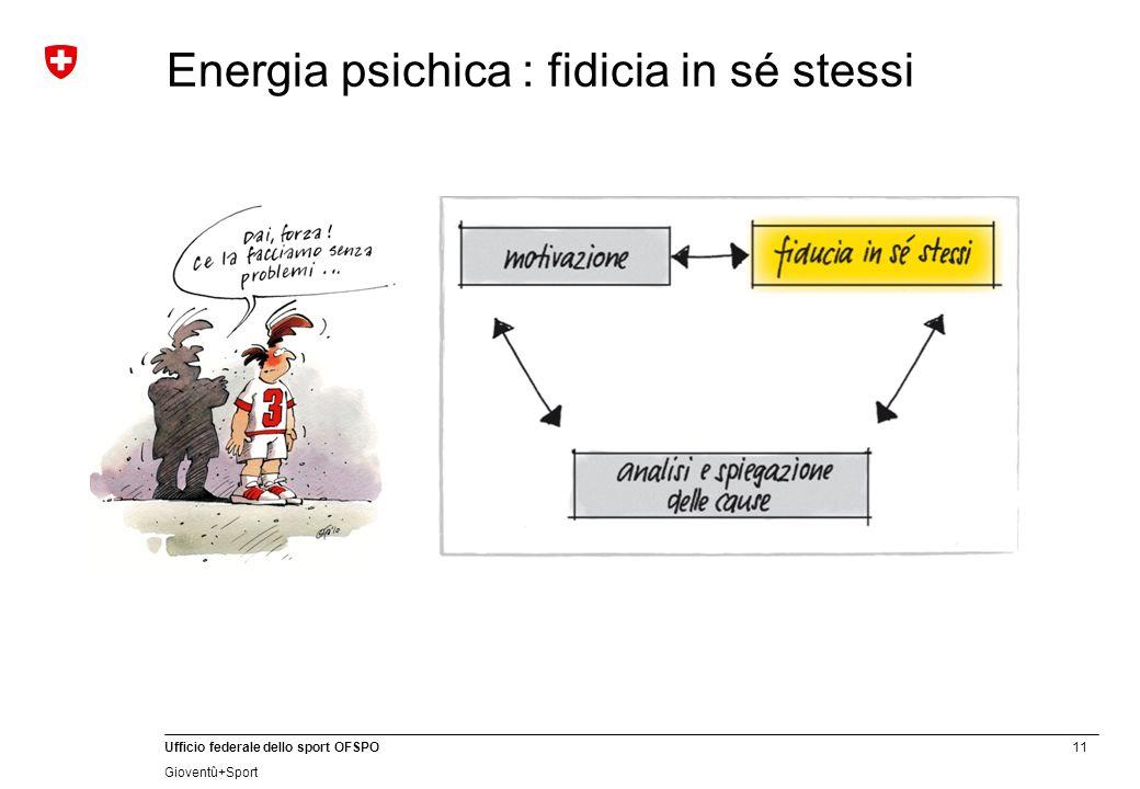 Energia psichica : fidicia in sé stessi