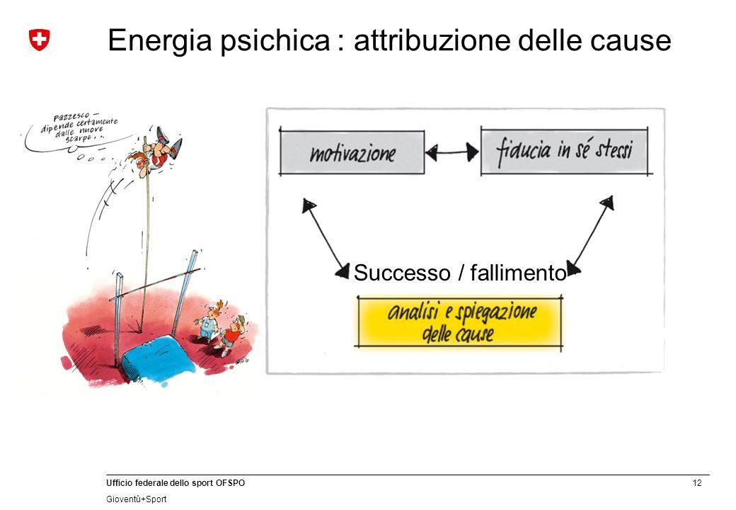 Energia psichica : attribuzione delle cause