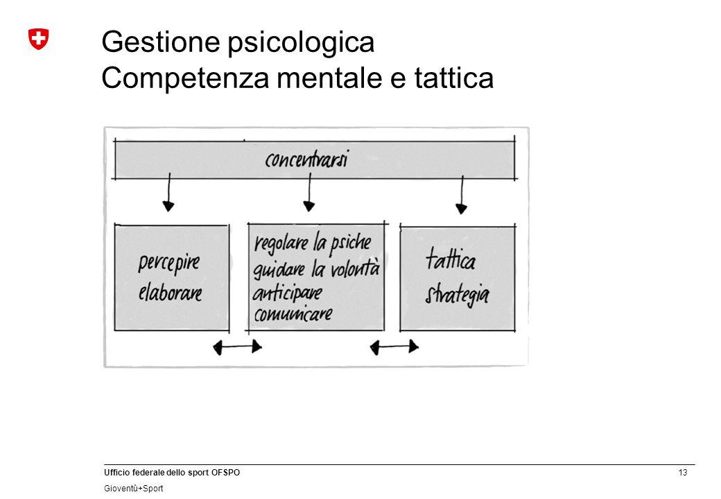 Gestione psicologica Competenza mentale e tattica