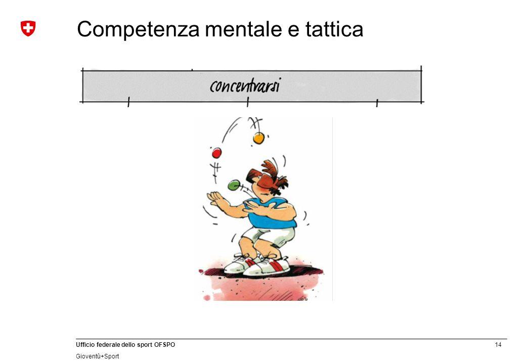 Competenza mentale e tattica