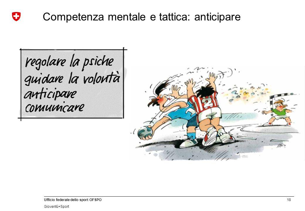 Competenza mentale e tattica: anticipare